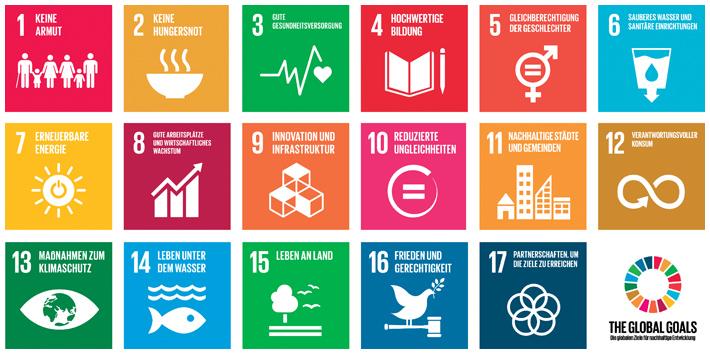 Die Symbole der 17 globalen Ziele der nachhaltigen Entwicklung (Sustainable Development Goals)